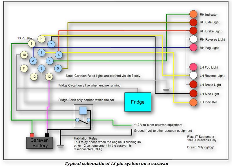 trailerpartsonline, Wiring diagram