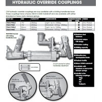 Coupling Over ride Hydraulic Braking