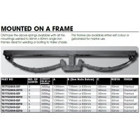 Tandem Axle Spring Set  Rocker  Eye to Eye  Mounted