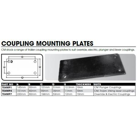 Cm Coupling Weld On Mount Plate Cm Couplings